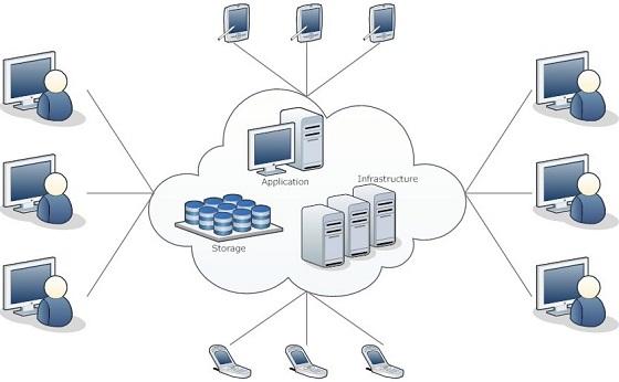 cloud_computing-what_is_cloud_computing